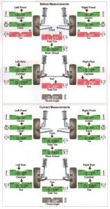 Wheel alignment longmont