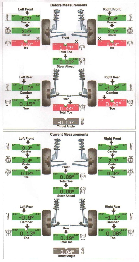 Wheel alignment longmont